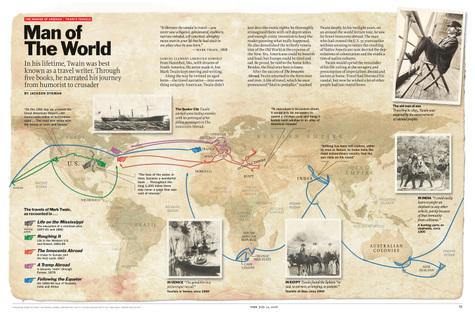 Mark Twain's travels around the world.